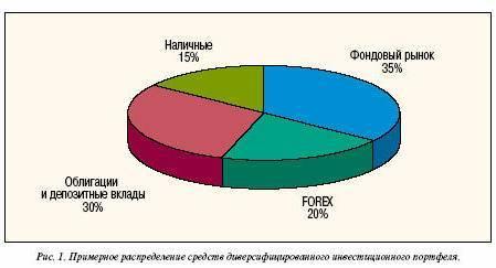 Форекс/Forex (vip-столик) - Страница 5 269-25307943-29_clip_image002
