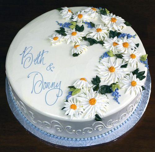 Вот заказали мне такой торт. украшения торта из мастики для. для девочки на 10 лет,а. Торт для.