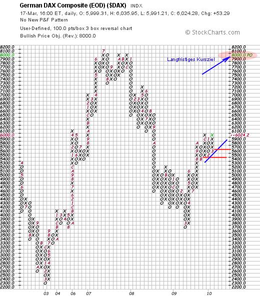 Kauf forex indicators bild 3